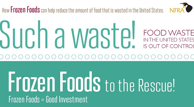 Infographic Food Waste