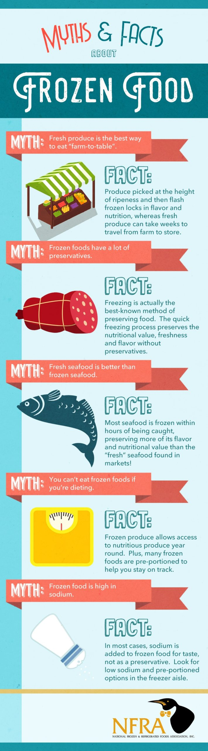 Frozen Myth-Fact Infographic Final
